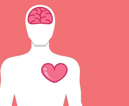 intelligenza emotiva qE mente inconscia